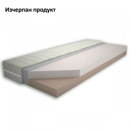 Матрак Мемо Смарт, 18 см - LATEXECO