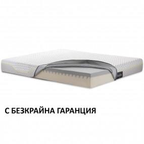 Матрак Magnistretch Sport, 23 см – MAGNIFLEX