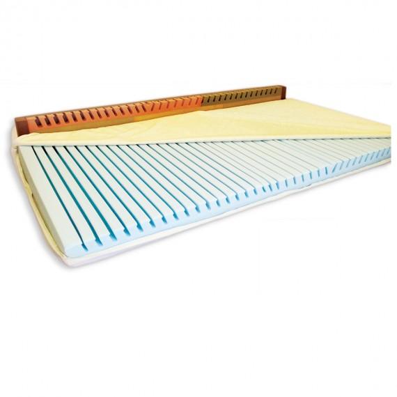 Топ матрак Fibrotop, 7.5 см - DETENSOR 1