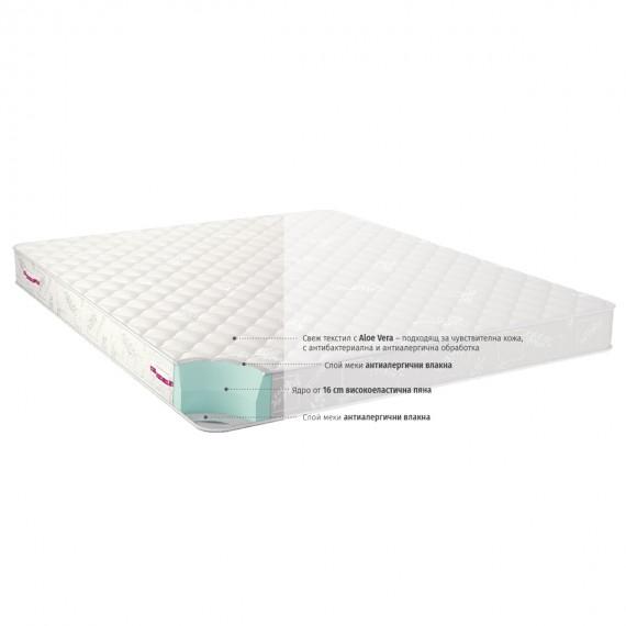 Матрак OrtoClassic, 18 см - iSLEEP 2