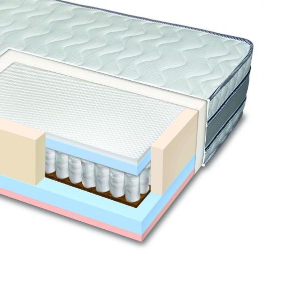 Матрак Sensus 3D Вентиласион, 26 см - ХЕГРА 2