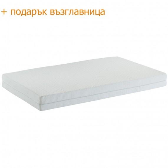 Матрак Флекс Мемогел N, 22 см - HAPPY DREAMS